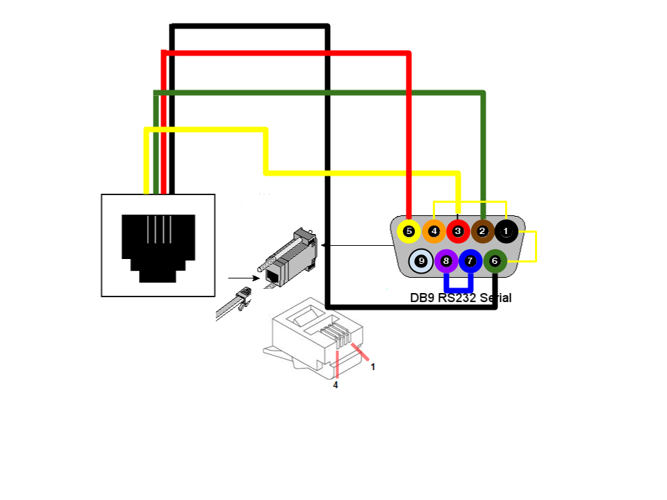wiring pinout needed for rj11 to db9 serial. Black Bedroom Furniture Sets. Home Design Ideas